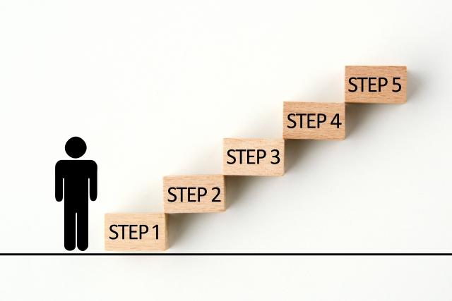 問題解決能力を高めるための5ステップ