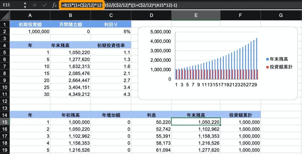 初期投資額を複利で運用した場合のエクセル計算式